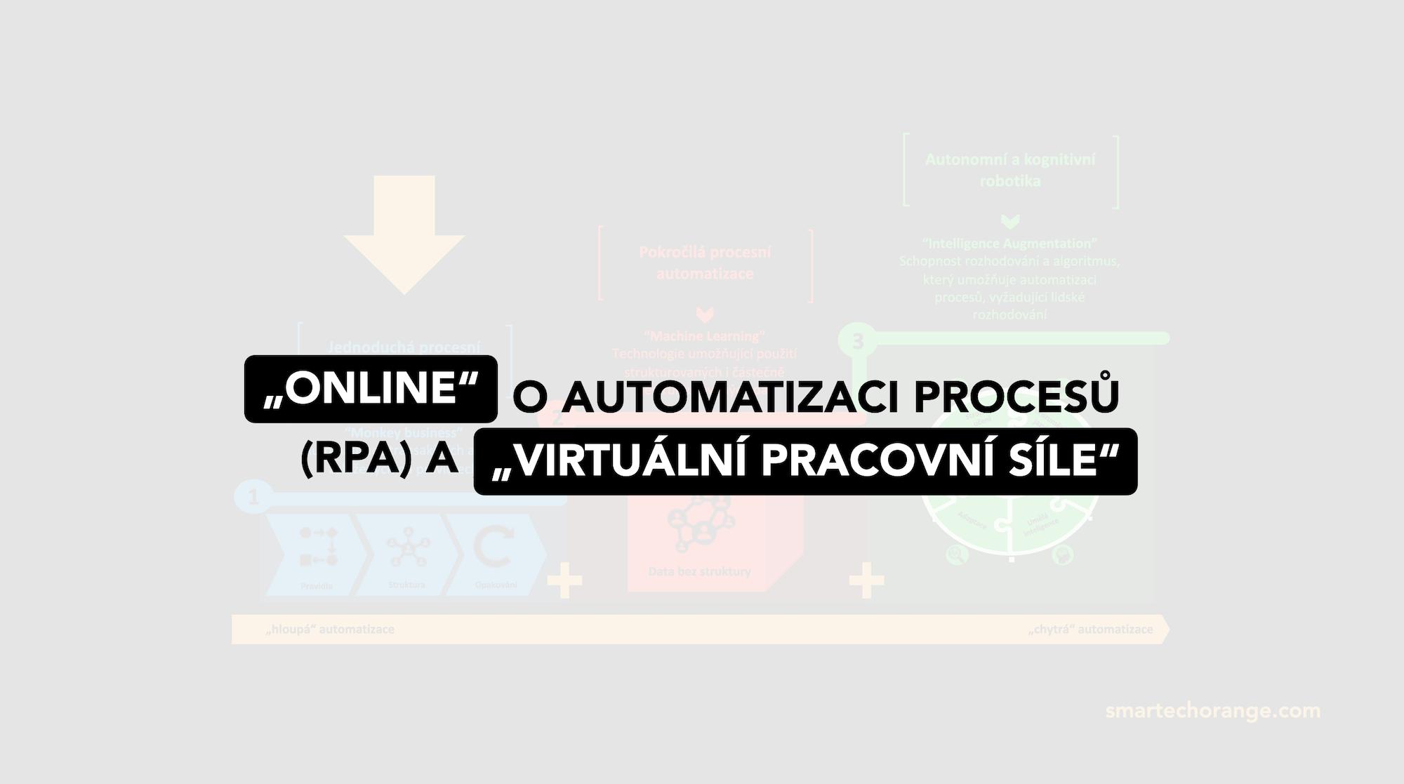 """Webinář o automatizaci procesů (RPA) a """"virtuální pracovní síle"""""""
